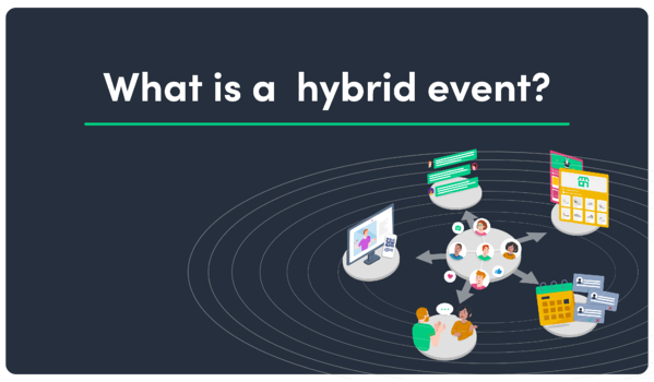 A. What is a hybrid event?