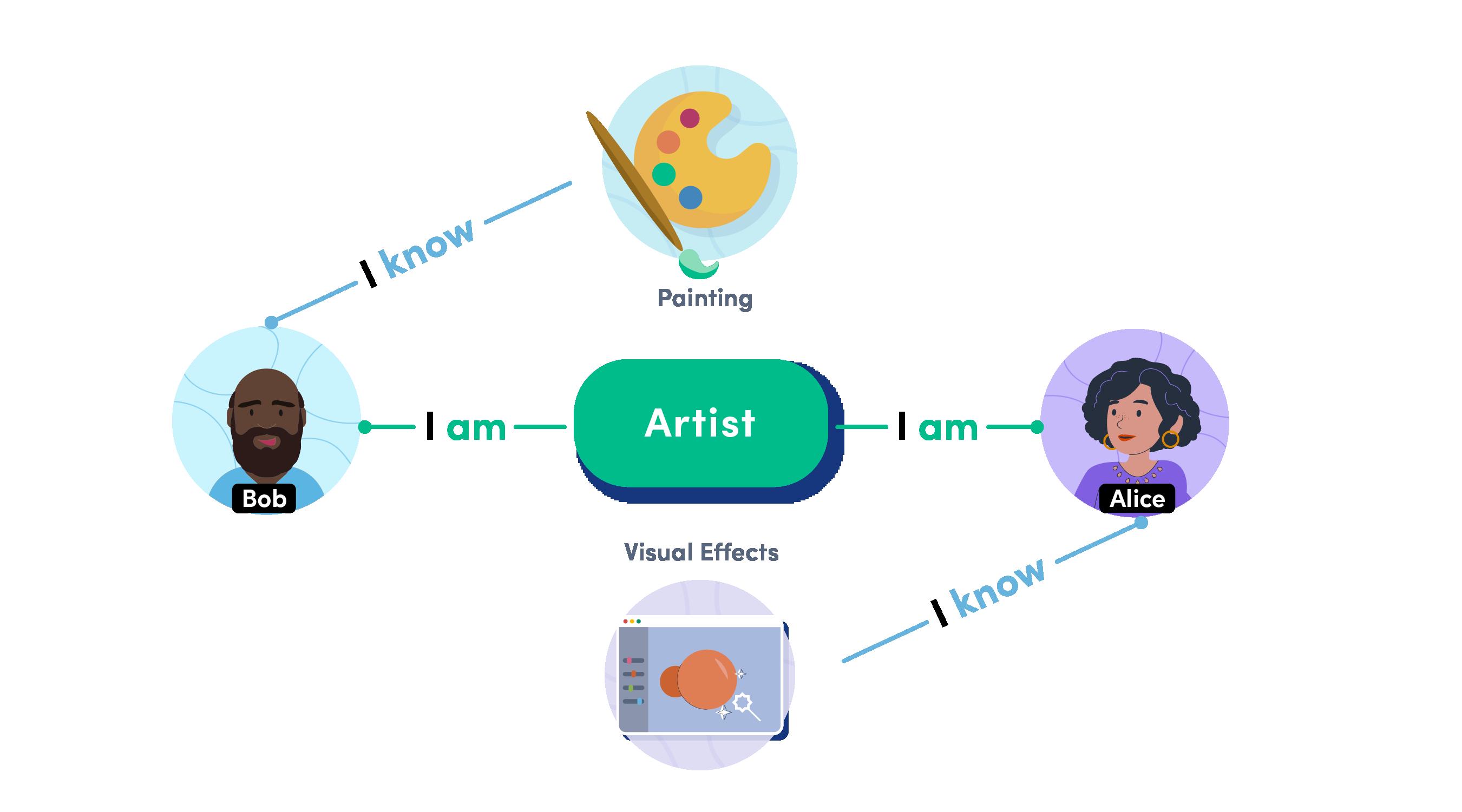 step1-graph